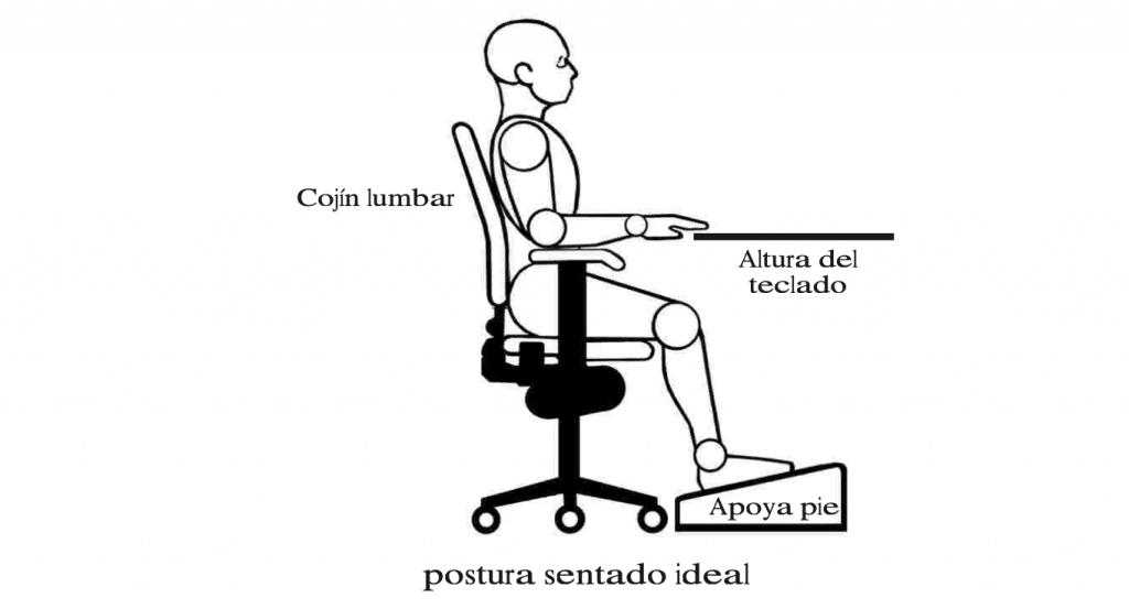 Postura correcta de ergonomia